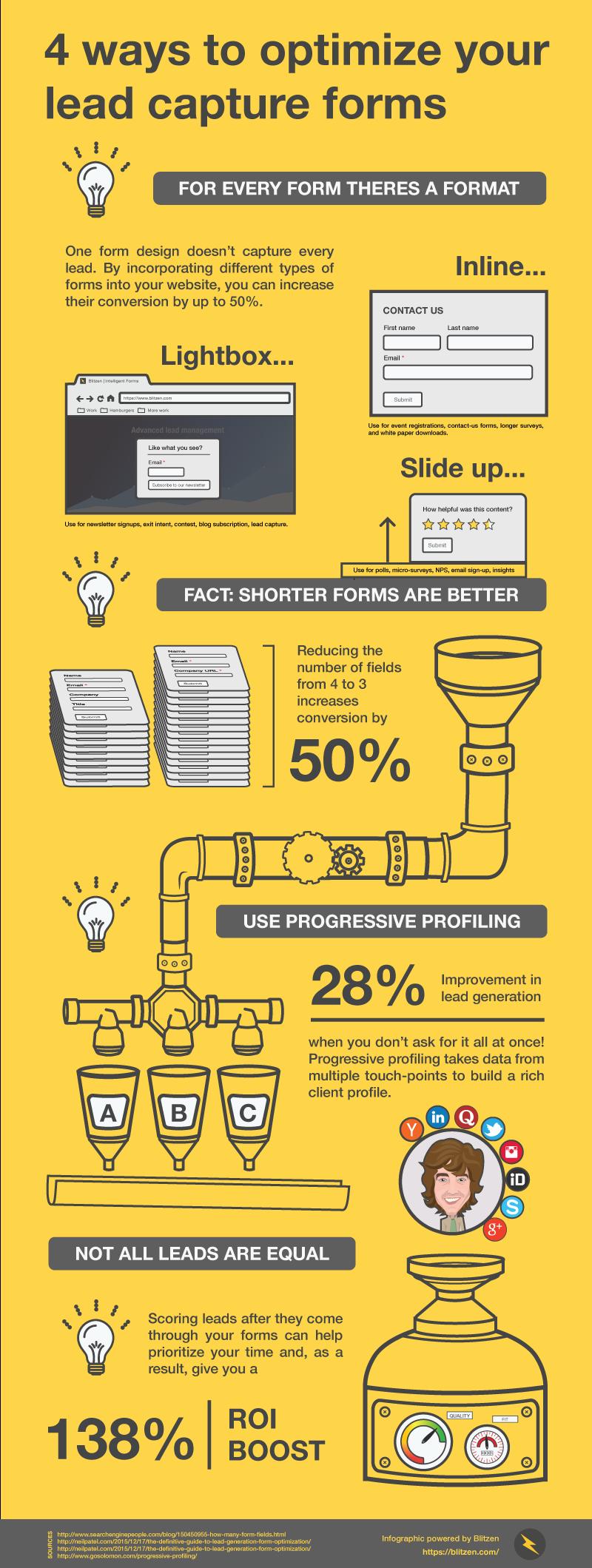 blitzen-infographic-2